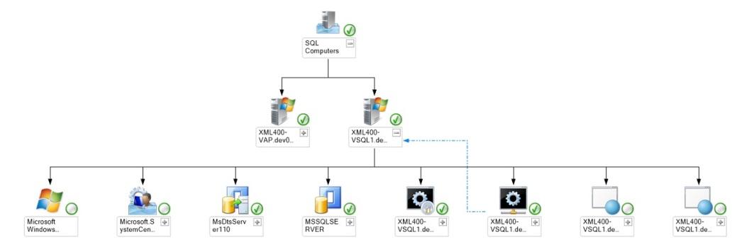 XML400-DiagramView