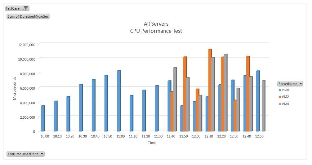 ALL_CPU