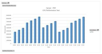 PHY_CPU_2