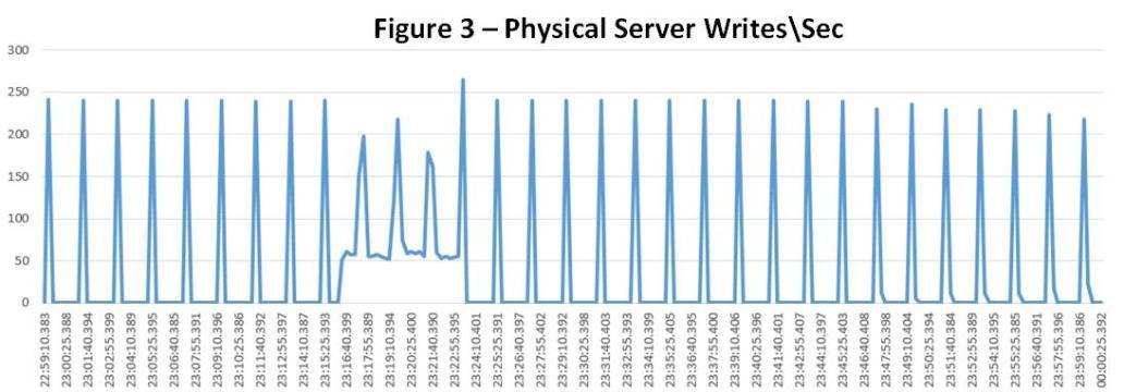 SQL_Azure_Fig3